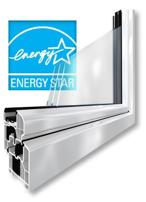 Energy efficient windows in little falls ny for Energy efficient windows