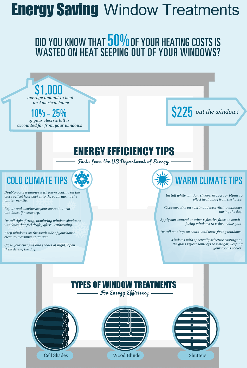 New Windows Will Help Your Home Any Time of Year!