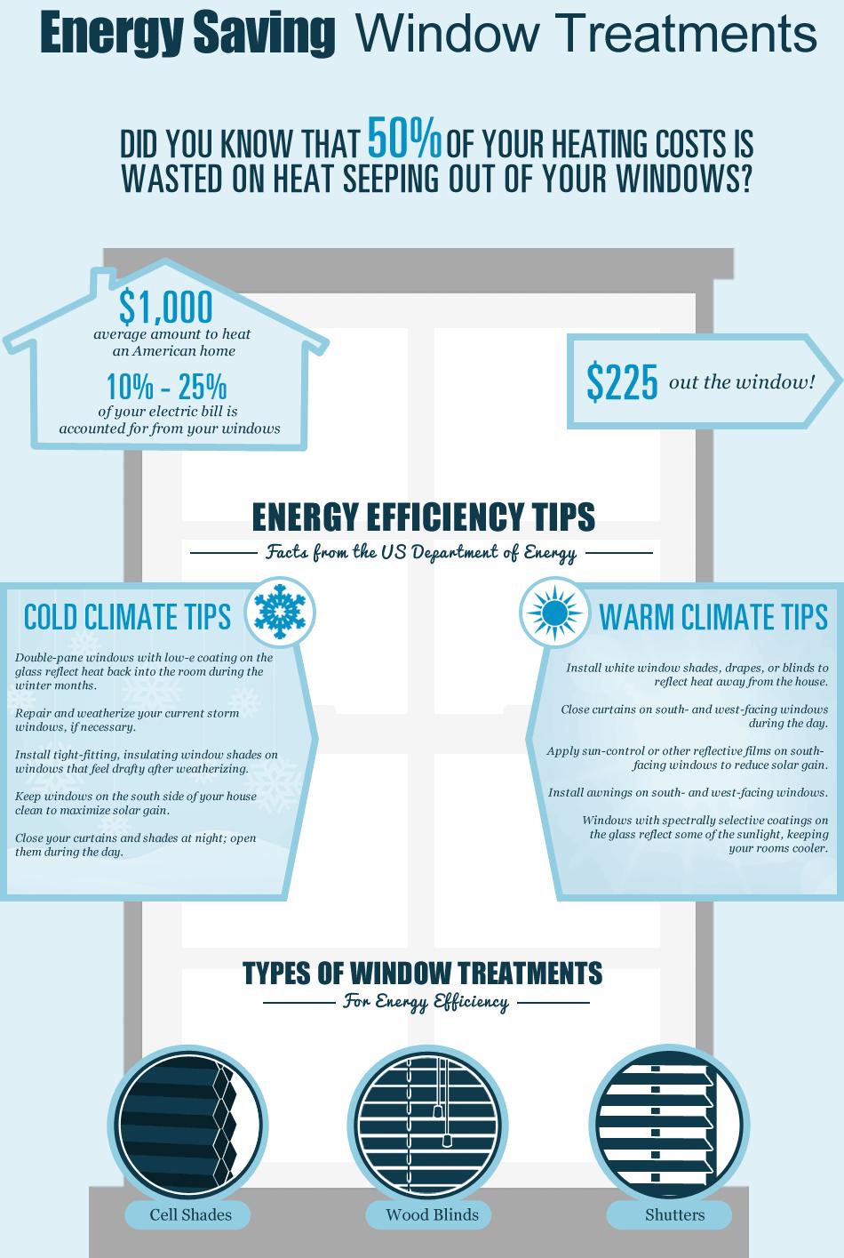 infographic-window